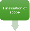 finalisation-of-scope