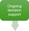 decision-support