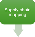 supply-chain-mappping